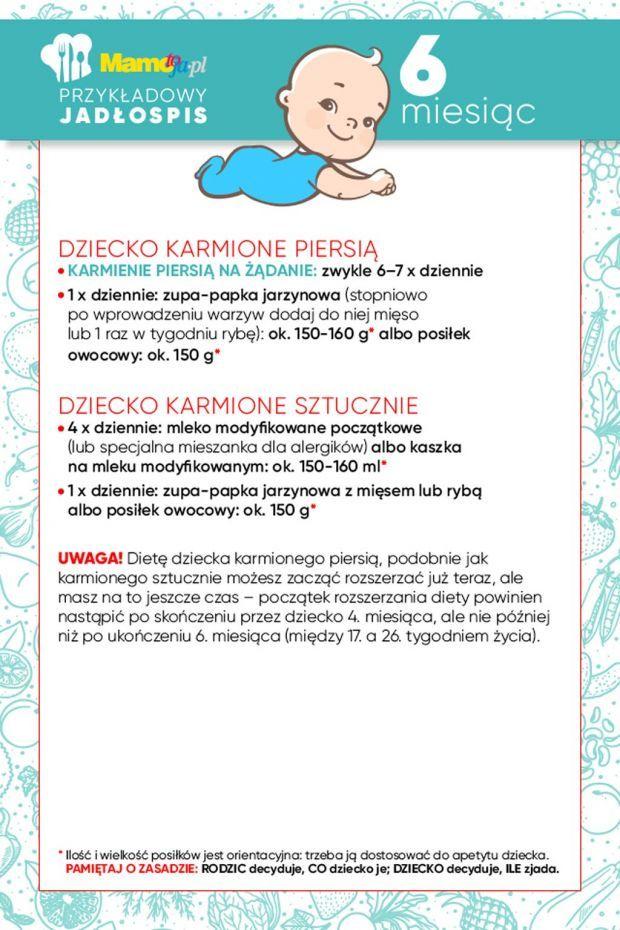 Jadlospis 5 Miesiecznego Dziecka Rozszerzanie Diety Mamotoja Pl Baby Time Kids Baby