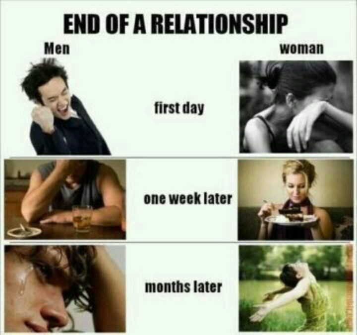 Relationship Break Up Quotes: Pinterest