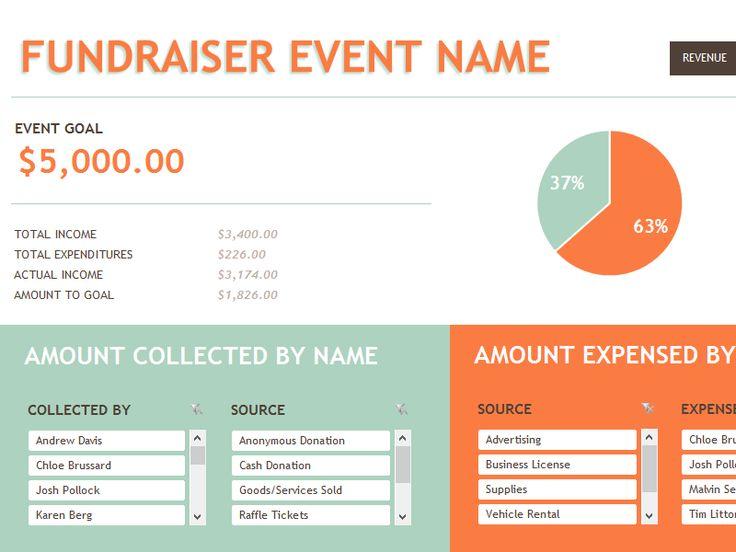 Budget for fundraiser event template | community ideas | Pinterest | Event  template