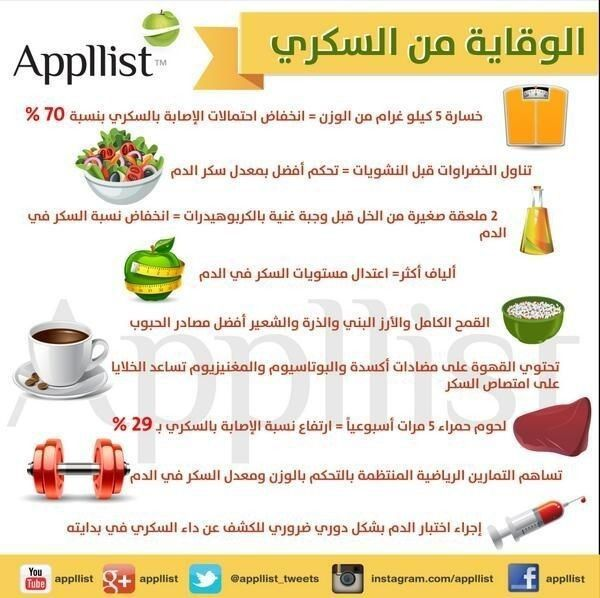 Pin By Aboukhawla Mohammed On Informations Health And Nutrition Health And Wellness Center Health Food