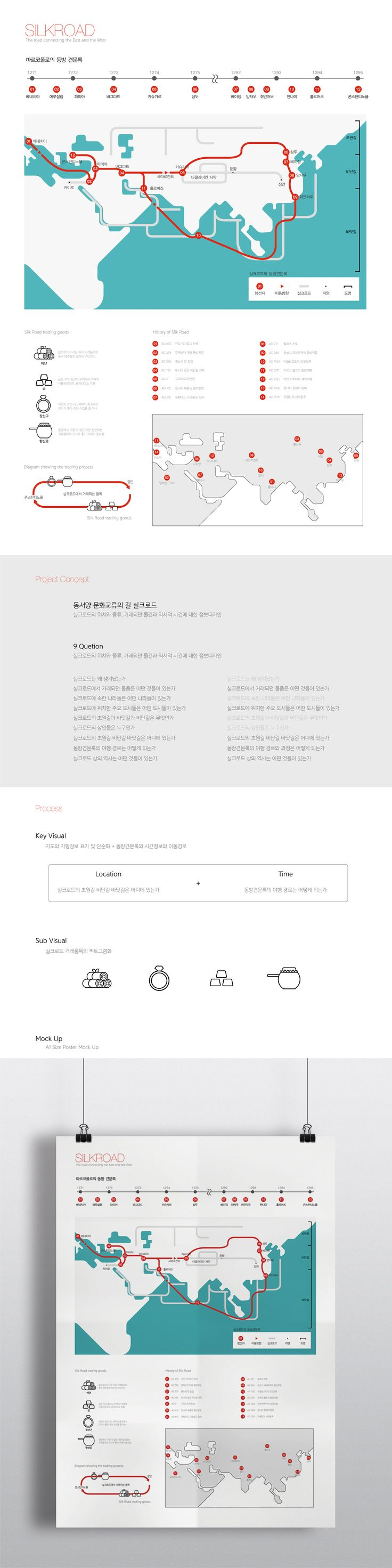 Kim Kihyun│ Information Design 2015│ Major in Digital Media Design │#hicoda │hicoda.hongik.ac.kr