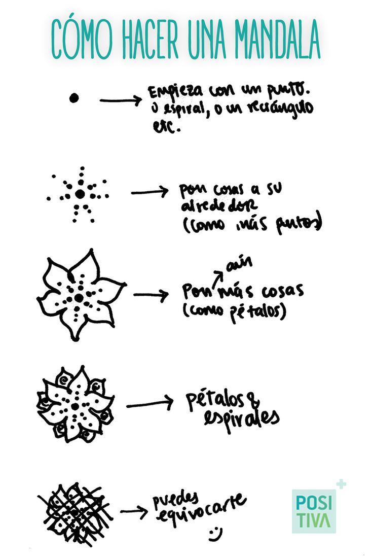 Cómo hacer una mandala. Conoce los íconos básicos #mandala #DIY