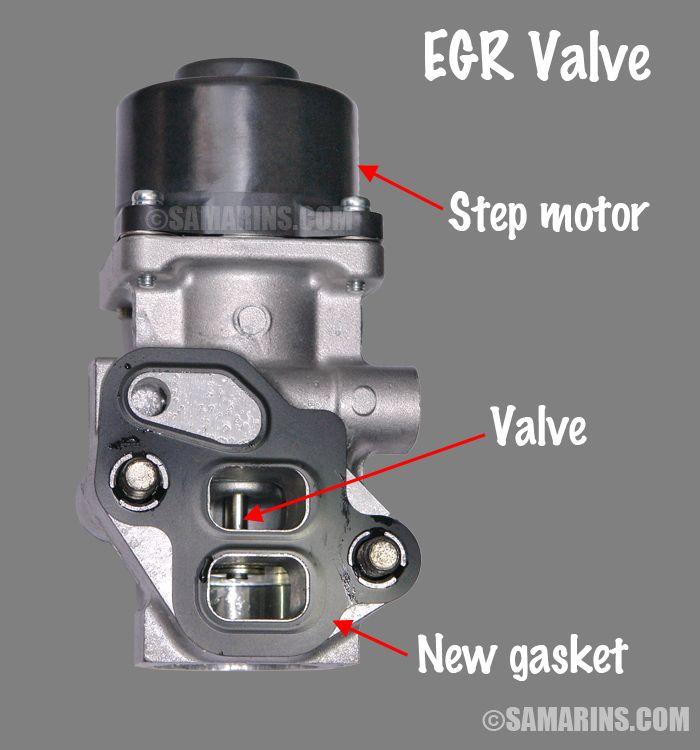 Signs Of A Bad Egr Valve In A Car When To Replace Automotive Repair Car Repair Diy Car Repair Service