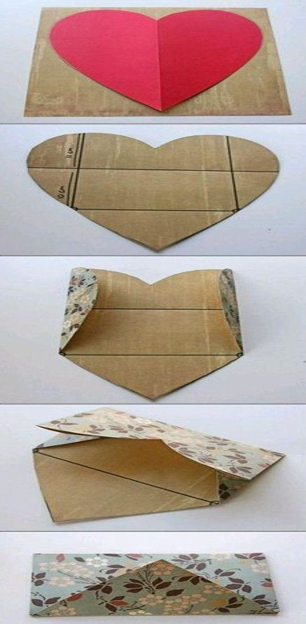 How to Envelope