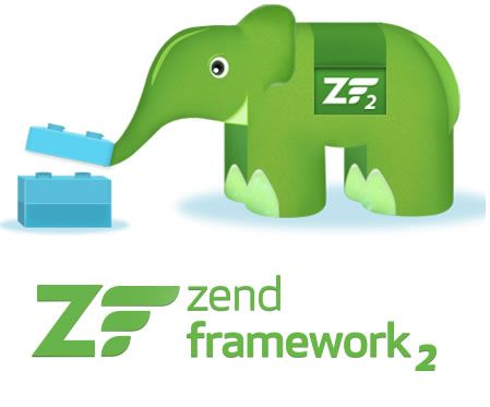 Learn Advance PHP Zend Framework - Tutorial 1