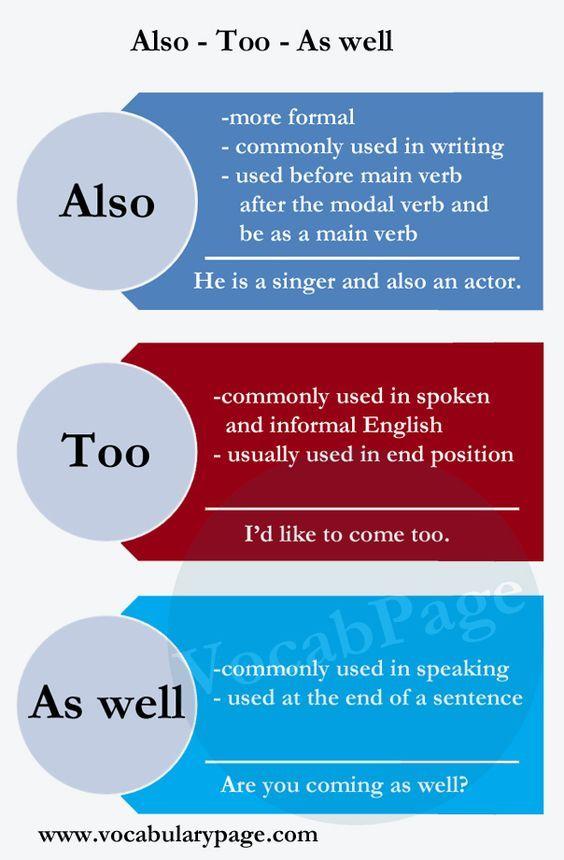 Forum | ________ English Grammar | Fluent LandALSO – TOO – AS WELL | Fluent Land