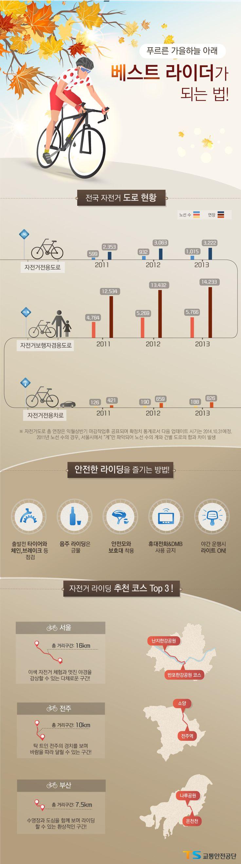 '가을철 라이딩' 전에 꼭 봐야 될 인포그래픽 [인포그래픽] #bicycle / #Infographic ⓒ 비주얼다이브 무단 복사·전재·재배포 금지