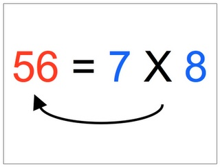 FREE MATH LESSON - How to Teach 7 X 8 = 56 So All Students Can Succeed