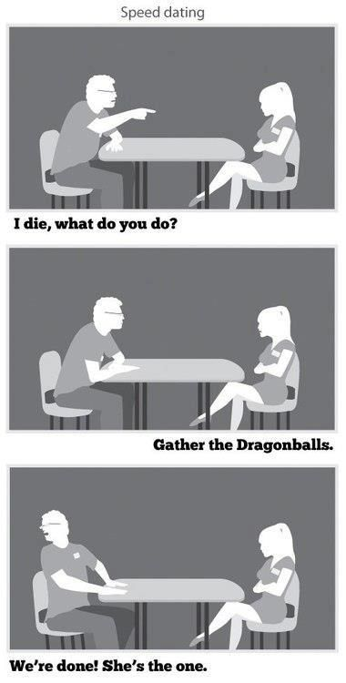 Speed Dating for Star Wars nerds.