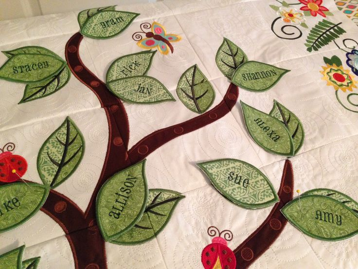 Family Tree quilt with names.