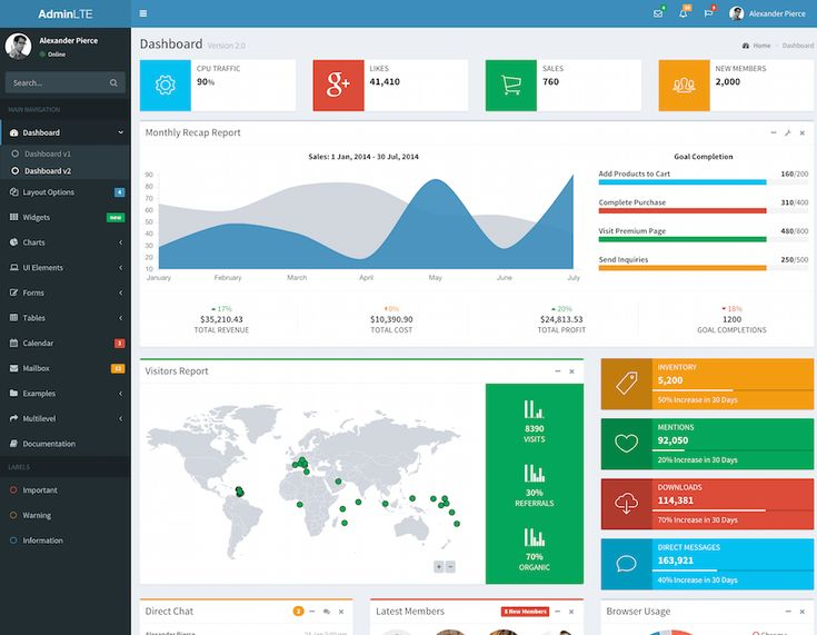 25+ best ideas about Dashboard bootstrap on Pinterest | Admin ...