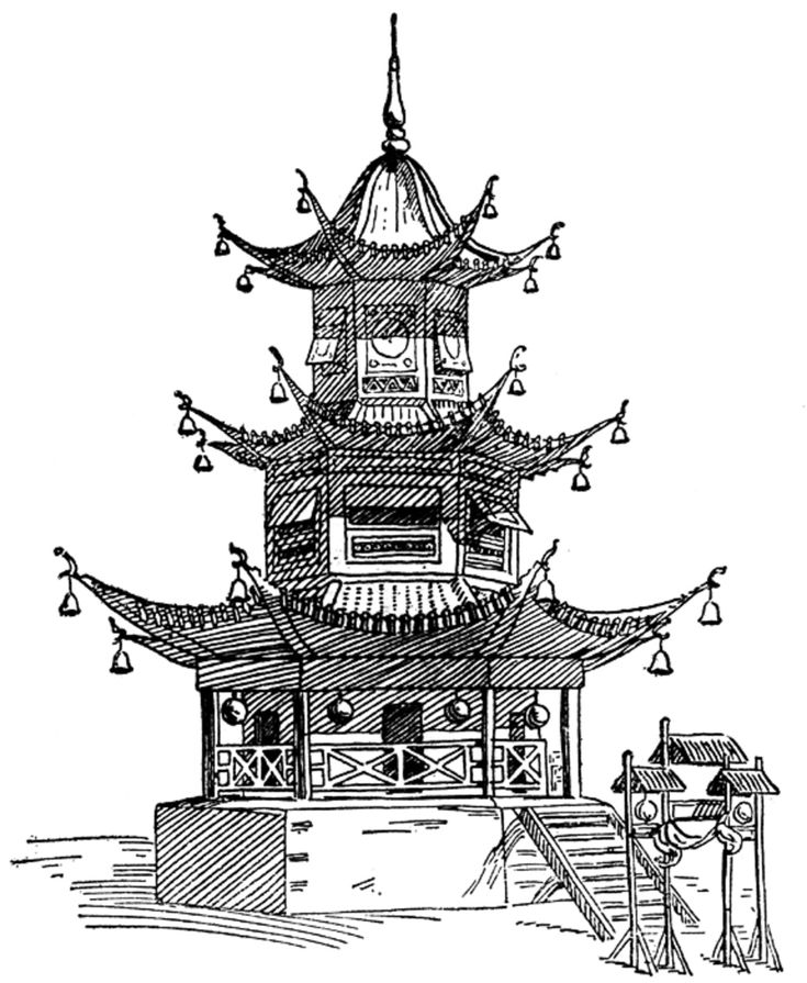 the evolution of pagodas in china and japan Shinto and buddhism are japan's two major religions shinto is as old as the japanese culture, while buddhism was imported from the mainland in the 6th century since then, the two religions have been co-existing relatively harmoniously and have even complemented each other to a certain degree.