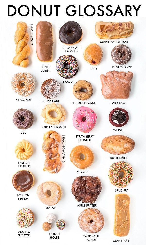 A very important Donut Glossary to commit to memory, in honor of National Donut Day | Studio DIY