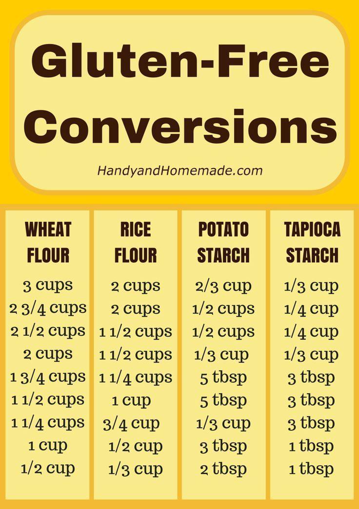 Gluten+Free+Conversions+chart.jpg (800×1133) http://www.thebakingchocolatess.com/conversion-charts-kitchen-tips-2/