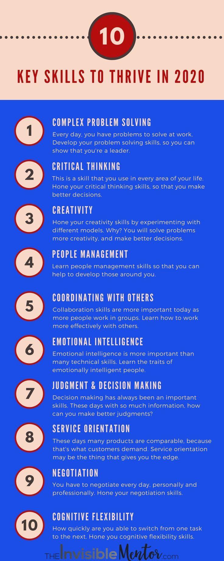 11 Resume Formats You Can Choose From Resume Skills List Resume Skills Personal Development Skills