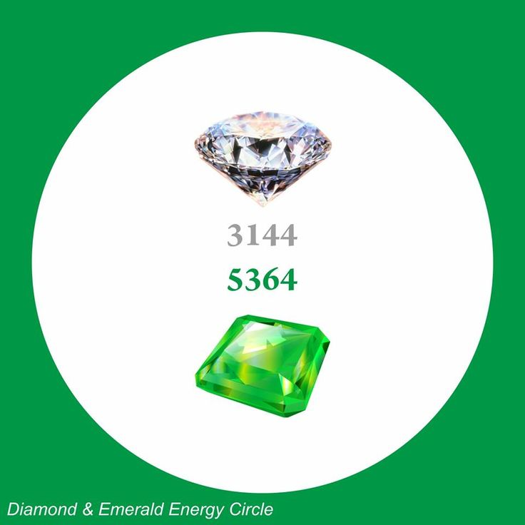 Diamond & Emerald For Wealth EC. Diamonds Attracts Luxury, Beauty, Peace Of Order Emerald Wins Hearts & Minds Of People Which Are The Highest Gateways Of Wealth. How to use: Drink charged water, keep under pillow. Specially keep on your work desk, before giving a sales pitch (call, email, meetings), place your left hand first three fingers for 15 secs.