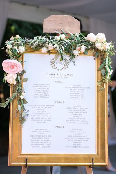 Table sign: http://www.stylemepretty.com/canada-weddings/british-columbia/burnaby/2015/04/06/romantic-british-columbia-wedding/ | Photography: Blush Weddings - http://blushweddingphotography.org/