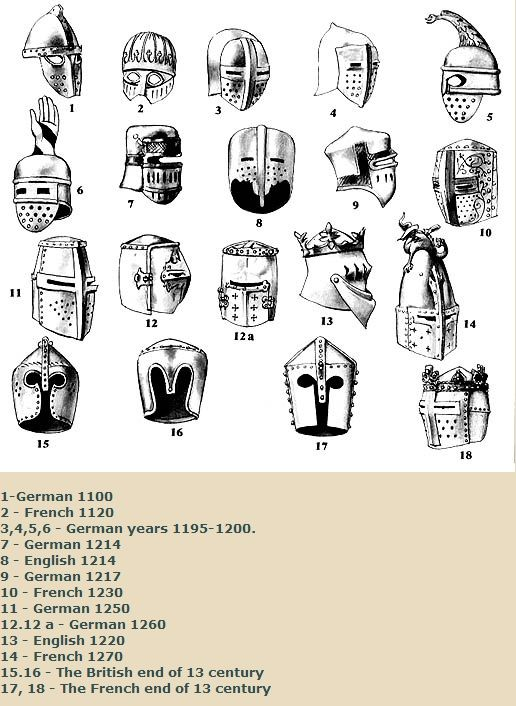 Helmets - 11th-13th