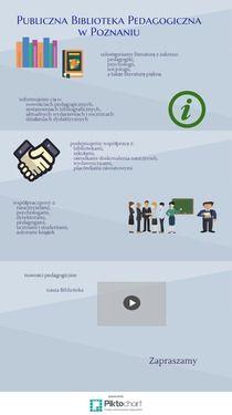 Oferta Biblioteki Pedagogicznej | Piktochart Infographic Editor