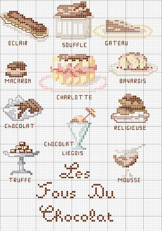 Schema a punto croce dolci, torte e cioccolato.