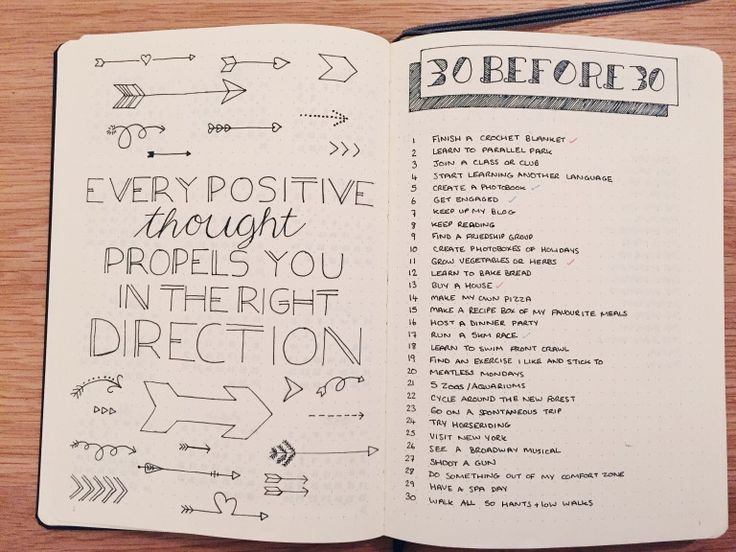 Bullet Journal quote and 30 before 30 list