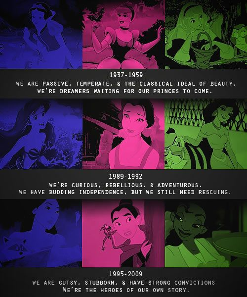 evolution of the Disney Princess. IT IS SO TRUE I HAVE GEEKED