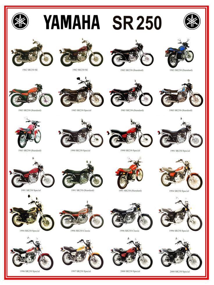 Alls Yamaha SR 250