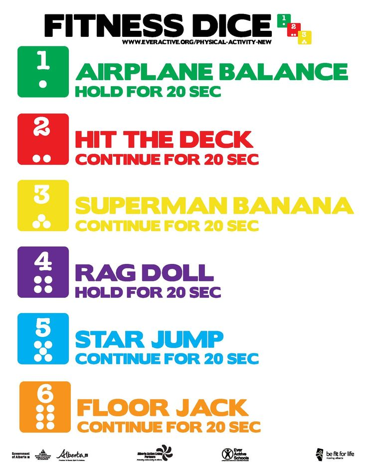 Fitness Dice Activity! This Fitness Dice Poster can be used as a physical activity. It focuses on the three components of fitness (cardiovascular endurance, muscular strength and flexibility). Full download, blank poster, and activity ideas: http://everactive.org/fitness-dice-activity?id=811