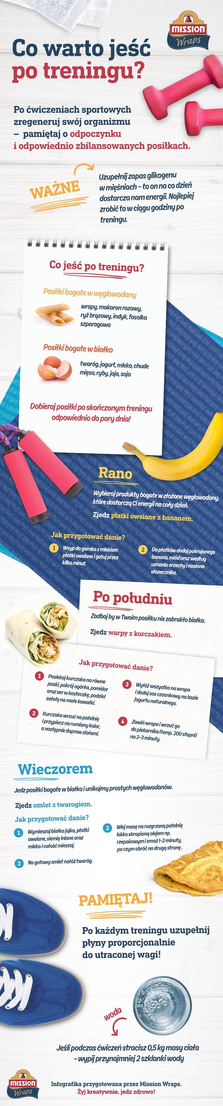 #missionwraps #wraps #infografika #obiady #jedzenie #dieta #przepis #porada #inphographic #food #inspiration #meal #nawyki #jedzenie #sondaż #badanie #inspiracja #wrapy #trening #sport #dieta www.missionwraps.pl