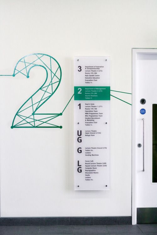 Imperial College London (Business School section) guides system design circles display design era network