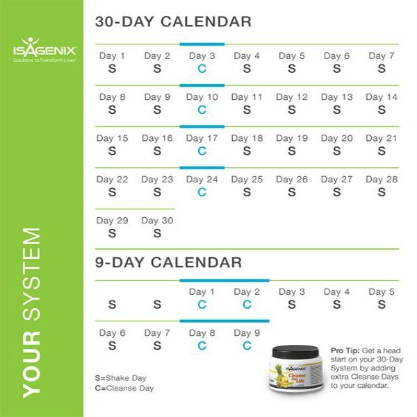 Isagenix Directions for 30 day and 9 day cleanse