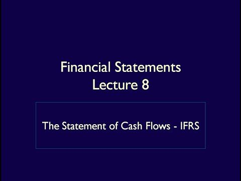 27 best IFRS Accounting images on Pinterest Accounting - income statement simple