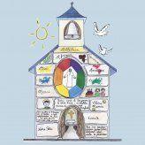 But : faire comprendre aux enfants la construction de l'Église (comment agir). Regardons l'église : les portes sont grandes ouvertes, ses pierres sont pâles et le vitrail est vide. Au fur et à mesure du Carême, nous allons l'embellir, rendre les pierres 'vivantes', colorer le vitrail, à l'image de (...)