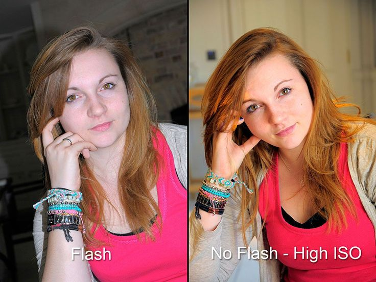 ISO Tips. How to use it | Nikon D3200 - Learn Photography