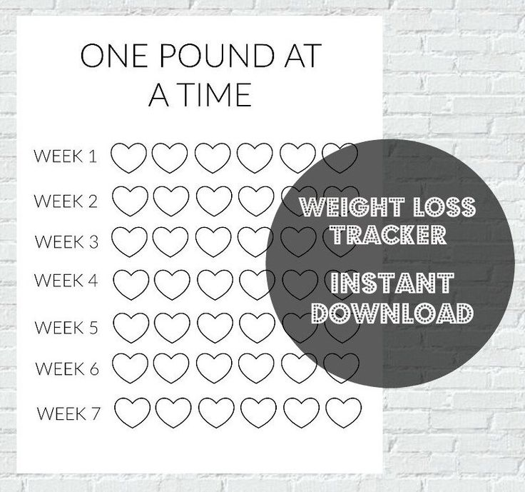 Weight loss tracker, printable weight loss tracker, weight loss chart by printablesbysoph on Etsy https://www.etsy.com/uk/listing/264761435/weight-loss-tracker-printable-weight