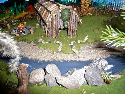 Iroquois Indian Longhouse Project Model | was the addition of a turtle above the longhouse door. The Iroquois ...