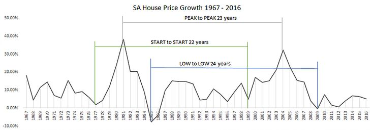 The Rise of Large Scale Residential Investment in South Africa | Ultra Residential | Specialised Residential Investment Fund | Sandton
