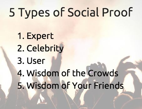 "Really smart - Psychology of social street cred - ""5 Types of Social Proof - Science behind social strategy + influence - Buffer Blog"