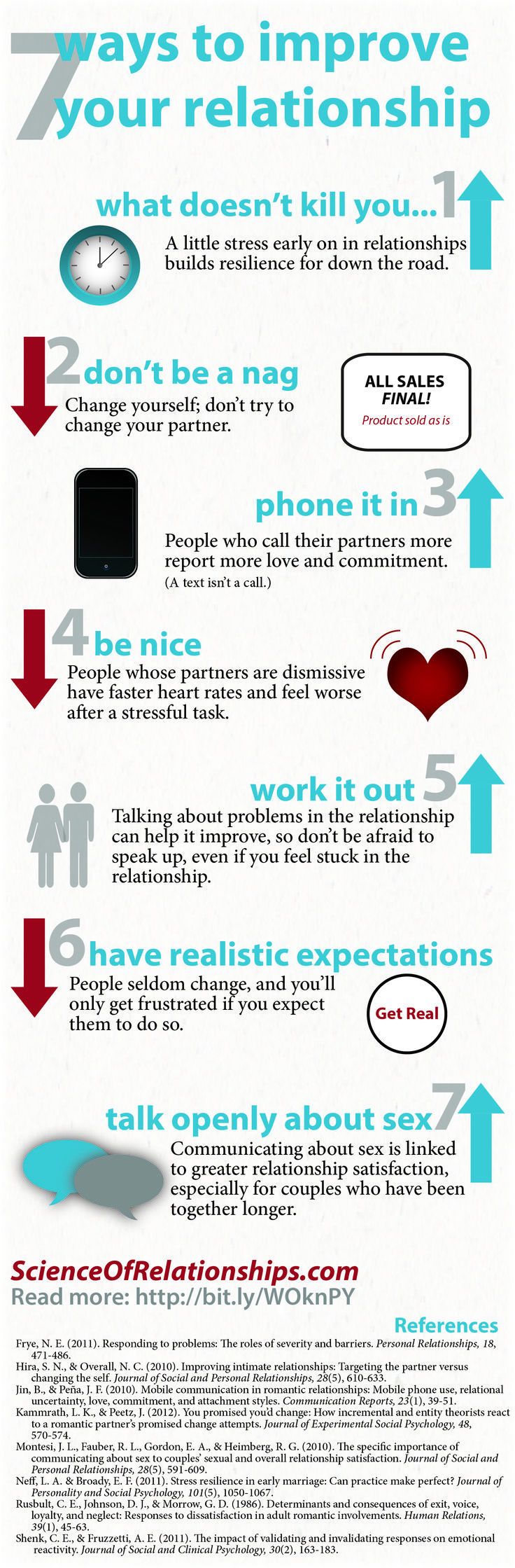 Science of Relationships | Infographic: 7 Ways to Improve Your Relationship