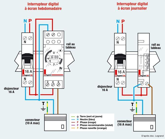 69 best schémas electriques images on Pinterest Electrical wiring - Schema Tableau Electrique Maison