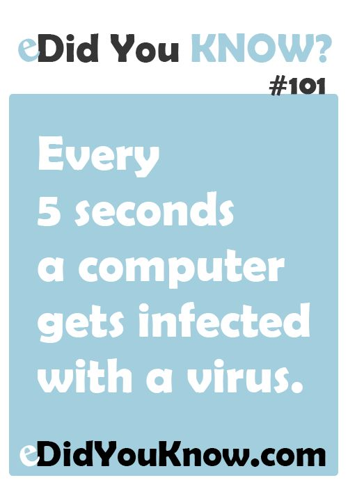http://edidyouknow.com/did-you-know-101/ Every 5 seconds a ...