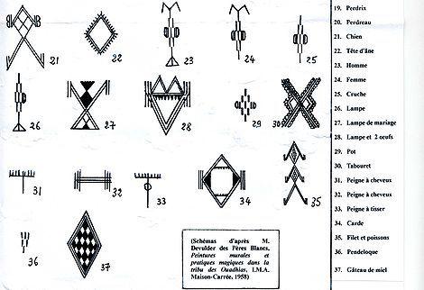 Signes et symboles kabyles (2/2)