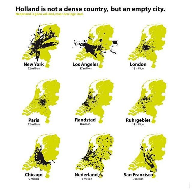 """Holland is not a dense country, but an empty city"" ➖ Comparing the Netherlands with some metropolitan areas across the world. I'm not going to go into the usage of the word 'Holland' here as that discussion has been done countless times. Also I don't take the title very seriously but find the comparison of densities quite interesting. This is a map that can induce quite some discussion and rightfully so. ➖ #map #maps #cartograhy #geography #topography #netherlands #holland #density…"