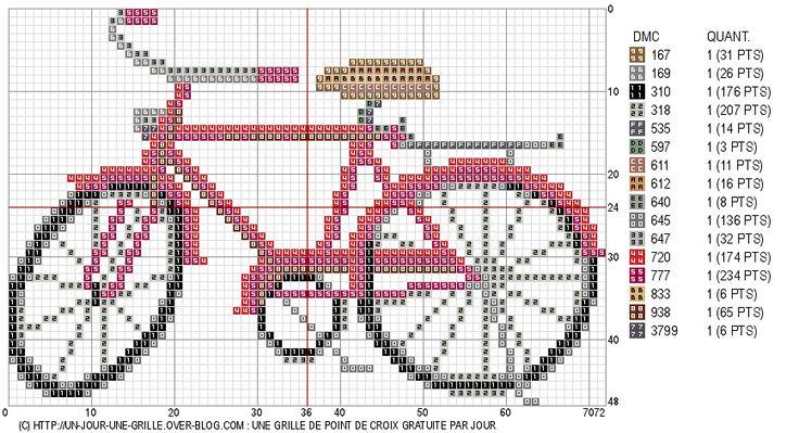 Kijk! Dat zie je niet veel! Een fiets in kruissteek! Bicycle Cross Stitch Pattern