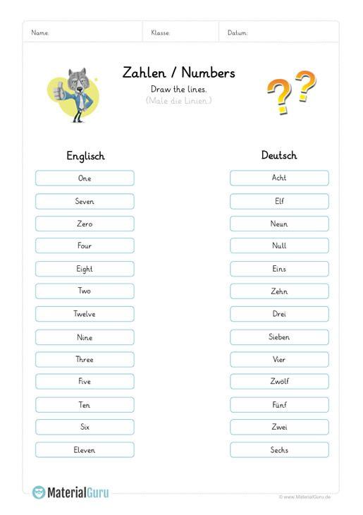 Zahlen Englisch