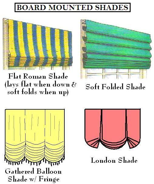 Danali Home-Window shade styles.