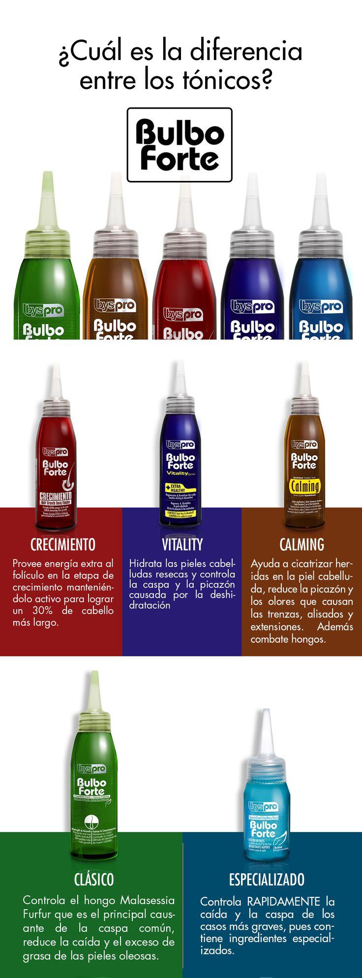 La línea Bulbo Forte fue creada para combatir problemas comunes que afectan la piel cabelluda, los tónicos Bulbo Forte tienen muchas propiedades en común, sin embargo cada uno tiene una especialidad. ¡Conócelas!