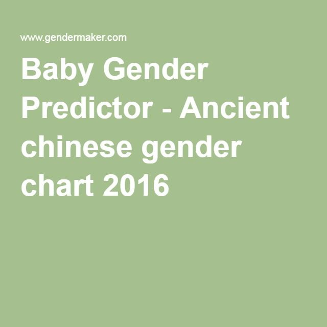 Baby Gender Predictor - Ancient chinese gender chart 2016