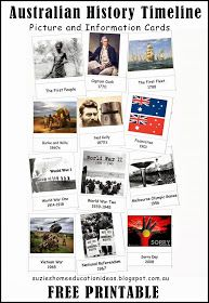 Suzie's Home Education Ideas: Introducing Australian History