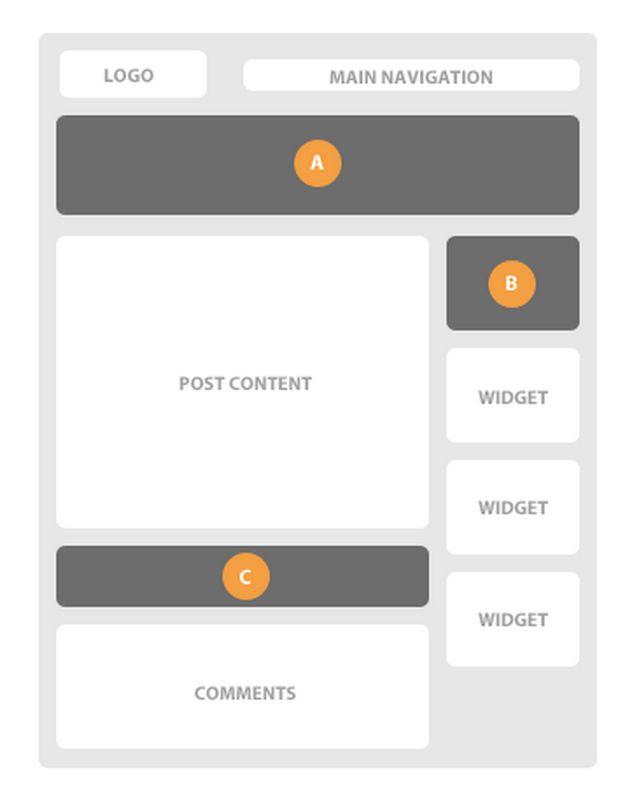 Best 25+ Newsletter signup ideas on Pinterest Login form, Form - e mail sign up sheet